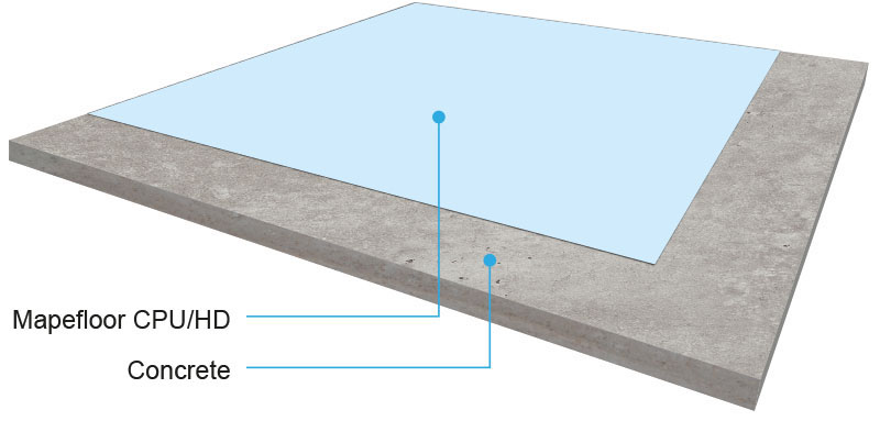 pavimento in resina poliuretano-cementizia