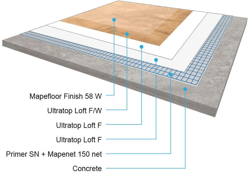 pavimenti in resina effetto spatolato nuvolato